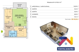 Nowe deweloperskie mieszkanie